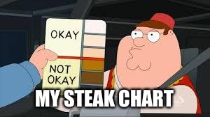 racist peter griffin family guy | MY STEAK CHART | image tagged in racist peter griffin family guy | made w/ Imgflip meme maker