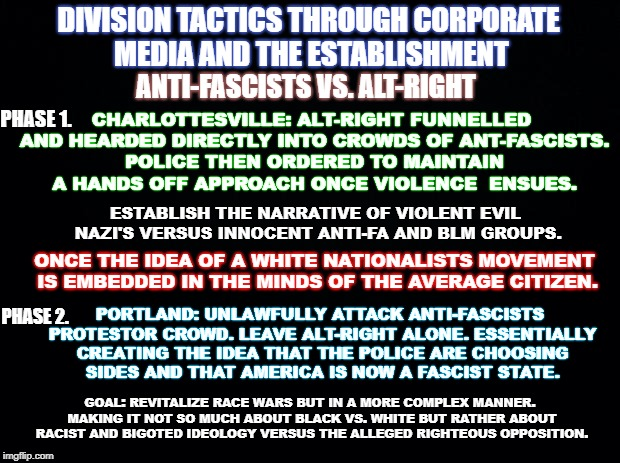 Black background | DIVISION TACTICS THROUGH CORPORATE MEDIA AND THE ESTABLISHMENT ANTI-FASCISTS VS. ALT-RIGHT CHARLOTTESVILLE: ALT-RIGHT FUNNELLED AND HEARDED  | image tagged in black background | made w/ Imgflip meme maker