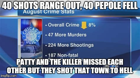 40 SHOTS RANGE OUT, 40 PEPOLE FELL PATTY AND THE KILLER MISSED EACH OTHER BUT THEY SHOT THAT TOWN TO HELL | image tagged in chicago | made w/ Imgflip meme maker