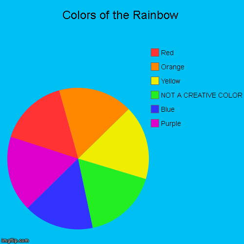 """Green is not a creative color!"" -Notepad 