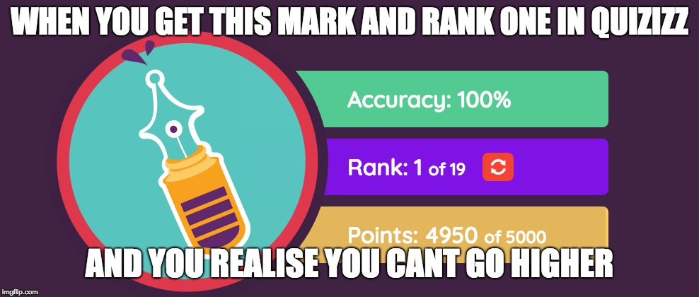 WHEN YOU GET THIS MARK AND RANK ONE IN QUIZIZZ AND YOU REALISE YOU CANT GO HIGHER | image tagged in quizzes | made w/ Imgflip meme maker