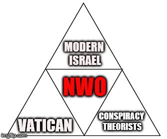 The Real New World Order | MODERN ISRAEL VATICAN CONSPIRACY THEORISTS NWO | image tagged in segmented triangle,modern israel,vatican,conspiracy theorists,new world order | made w/ Imgflip meme maker