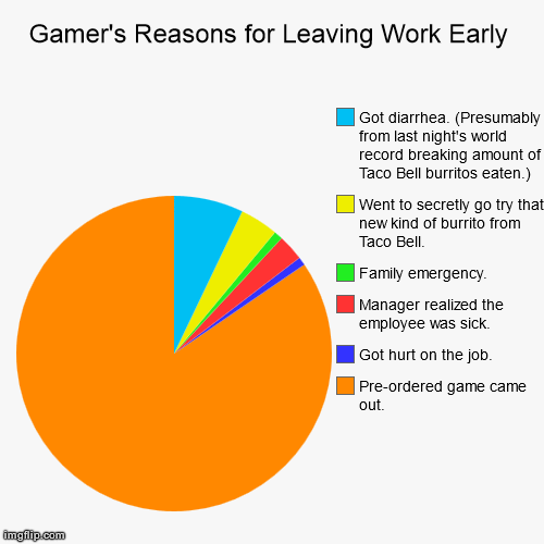 reason for leaving a job