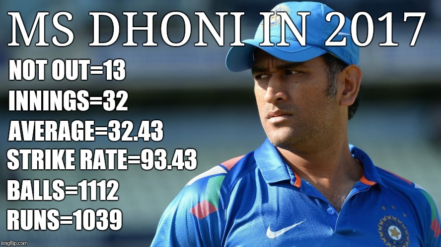 Dhoni |  MS DHONI IN 2017; NOT OUT=13; INNINGS=32; AVERAGE=32.43; STRIKE RATE=93.43; BALLS=1112; RUNS=1039 | image tagged in dhoni | made w/ Imgflip meme maker