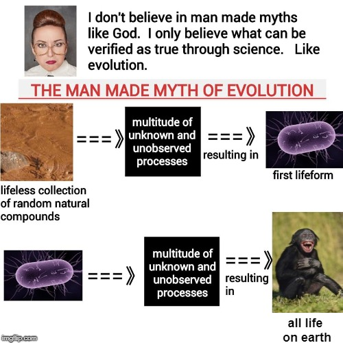 """I don't believe in man made myths""? Neither do I!  