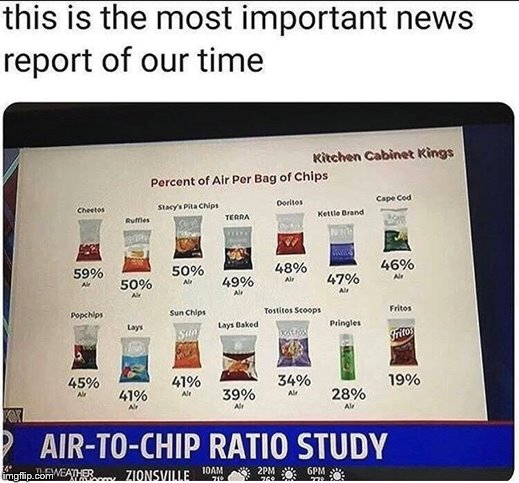 IT'S FINALLY HAPPEND | image tagged in chips,doritos,lays,fritos,pringles,cheetos | made w/ Imgflip meme maker