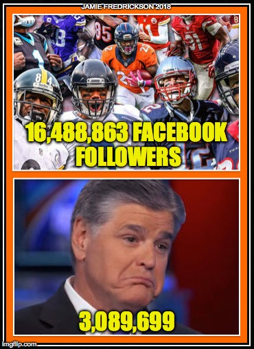 16,488,863 FACEBOOK FOLLOWERS 3,089,699 JAMIE FREDRICKSON 2018 | image tagged in nfl v cry baby hannity | made w/ Imgflip meme maker