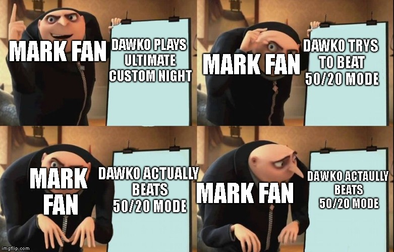 you were not exepcting it were you markiplier fans? | DAWKO PLAYS ULTIMATE CUSTOM NIGHT DAWKO TRYS TO BEAT 50/20 MODE DAWKO ACTUALLY BEATS 50/20 MODE DAWKO ACTAULLY BEATS 50/20 MODE MARK FAN MAR | image tagged in despicable me diabolical plan gru template,five nights at freddys | made w/ Imgflip meme maker