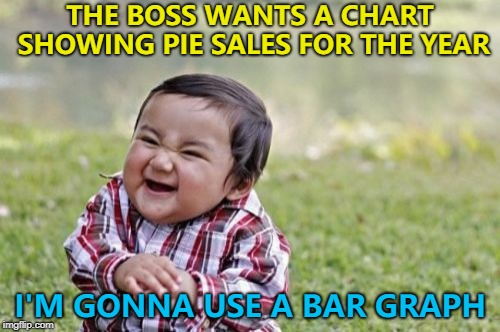 It might come back to bite him... :) | THE BOSS WANTS A CHART SHOWING PIE SALES FOR THE YEAR I'M GONNA USE A BAR GRAPH | image tagged in memes,evil toddler,pie charts | made w/ Imgflip meme maker