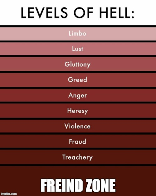 Levels of hell | FREIND ZONE | image tagged in levels of hell | made w/ Imgflip meme maker