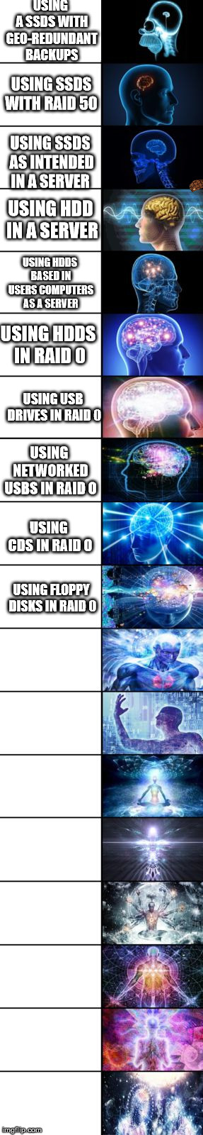 Expanding Brain longest version | USING A SSDS WITH GEO-REDUNDANT BACKUPS USING SSDS WITH RAID 50 USING SSDS AS INTENDED IN A SERVER USING HDD IN A SERVER USING HDDS BASED IN | image tagged in expanding brain longest version,scumbag | made w/ Imgflip meme maker