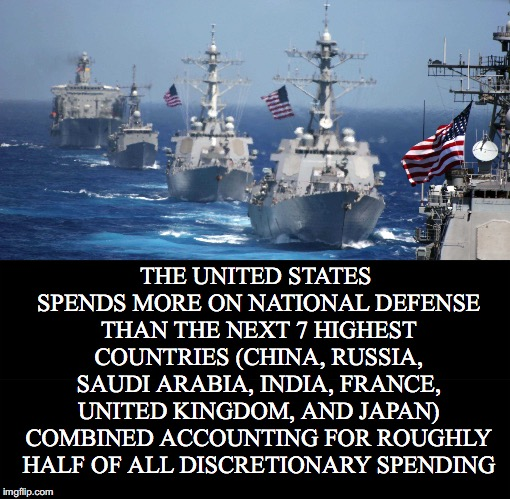 If This Doesn't Convince Us Those Controlling Our Government Are Imperialists Nothing Will | THE UNITED STATES SPENDS MORE ON NATIONAL DEFENSE THAN THE NEXT 7 HIGHEST COUNTRIES (CHINA, RUSSIA, SAUDI ARABIA, INDIA, FRANCE, UNITED KING | image tagged in national defense,defense spending,discretionary spending,military budget,united states,armed forces | made w/ Imgflip meme maker