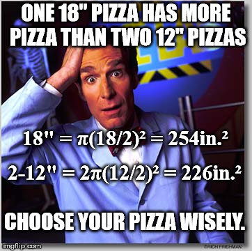 "Bill Nye The Science Guy | ONE 18"" PIZZA HAS MORE PIZZA THAN TWO 12"" PIZZAS CHOOSE YOUR PIZZA WISELY. 18"" = π(18/2)² = 254in.² 2-12"" = 2π(12/2)² = 226in.² 