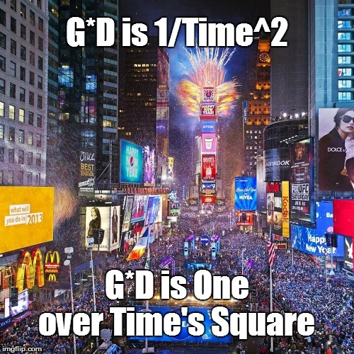 Square Frequency | G*D is 1/Time^2 G*D is One over Time's Square | image tagged in gravity,times,density,equals,frequency,square | made w/ Imgflip meme maker