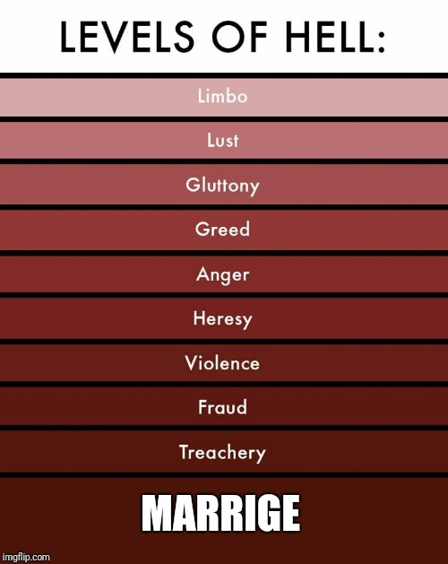 Levels of hell | MARRIGE | image tagged in levels of hell | made w/ Imgflip meme maker