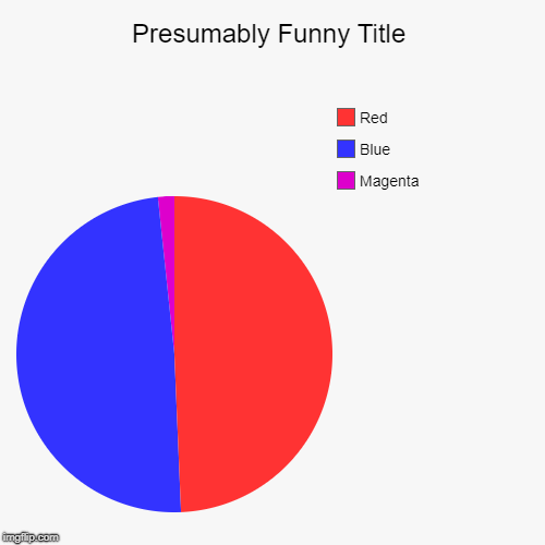 Color Mix | Magenta, Blue, Red | image tagged in funny,pie charts,colors,magenta,red,blue | made w/ Imgflip chart maker
