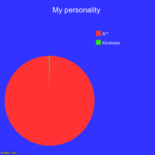 My personality | Kindness, A** | image tagged in funny,pie charts | made w/ Imgflip chart maker
