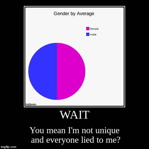 Gender Bender | WAIT | You mean I'm not unique and everyone lied to me? | image tagged in funny,demotivationals,gender,lol,male,female | made w/ Imgflip demotivational maker