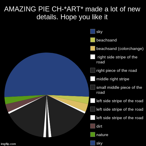 Amazing Pie Ch Art Made A Lot Of New Details Hope You Like It