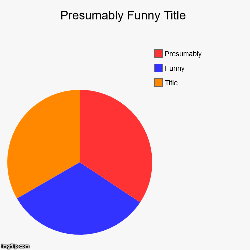 Presumably Funny Title | Title, Funny, Presumably | image tagged in funny,pie charts | made w/ Imgflip chart maker