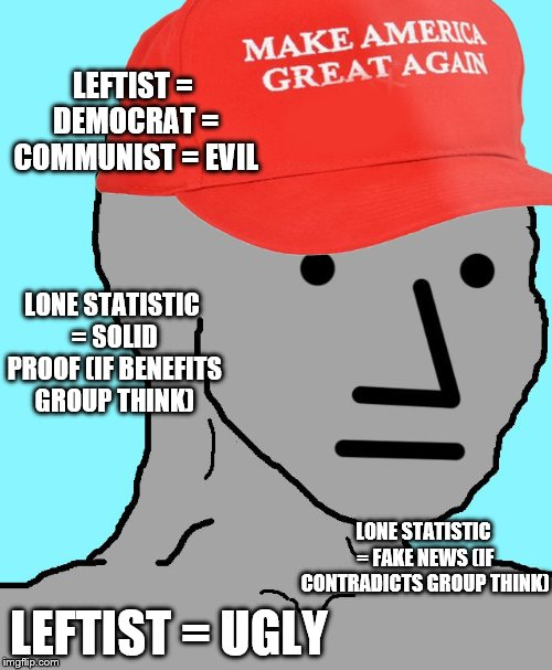 Even MAGAs have Facebook Groups | LONE STATISTIC = SOLID PROOF (IF BENEFITS GROUP THINK) LEFTIST = UGLY LONE STATISTIC = FAKE NEWS (IF CONTRADICTS GROUP THINK) LEFTIST = DEMO | image tagged in maga npc,memes,npc | made w/ Imgflip meme maker