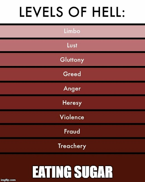 Levels of hell | EATING SUGAR | image tagged in levels of hell | made w/ Imgflip meme maker