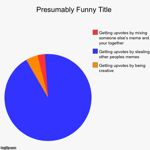 Getting upvotes by being creative , Getting upvotes by stealing other peoples memes, Getting upvotes by mixing someone else's meme and your  | image tagged in funny,pie charts | made w/ Imgflip chart maker