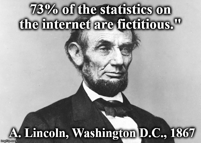 "73% of the statistics on the internet are fictitious.""; A. Lincoln, Washington D.C., 1867 