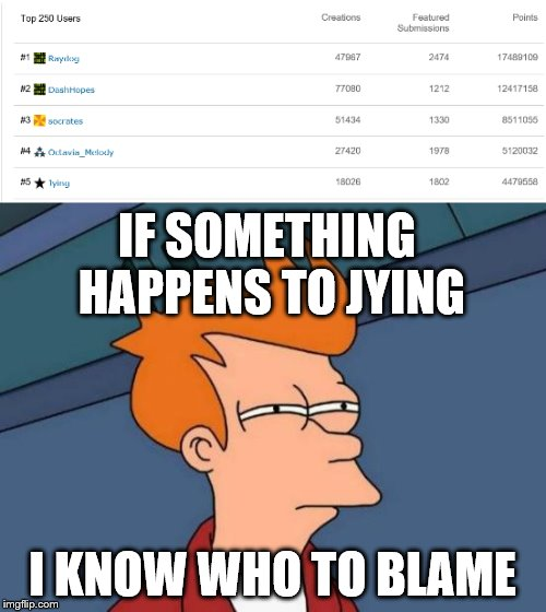 IF SOMETHING HAPPENS TO JYING I KNOW WHO TO BLAME | made w/ Imgflip meme maker