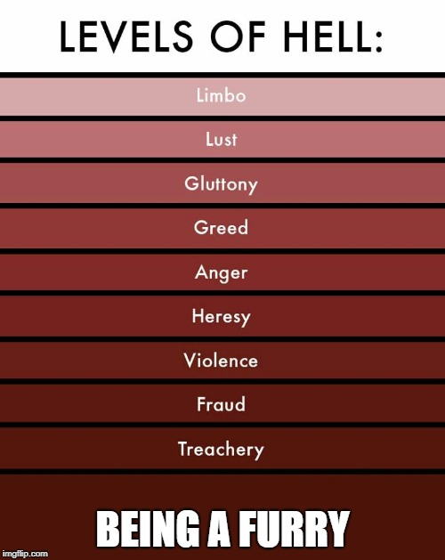 Levels of hell | BEING A FURRY | image tagged in levels of hell | made w/ Imgflip meme maker