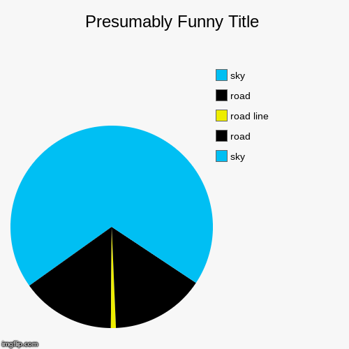 sky, road, road line, road, sky | image tagged in funny,pie charts | made w/ Imgflip chart maker