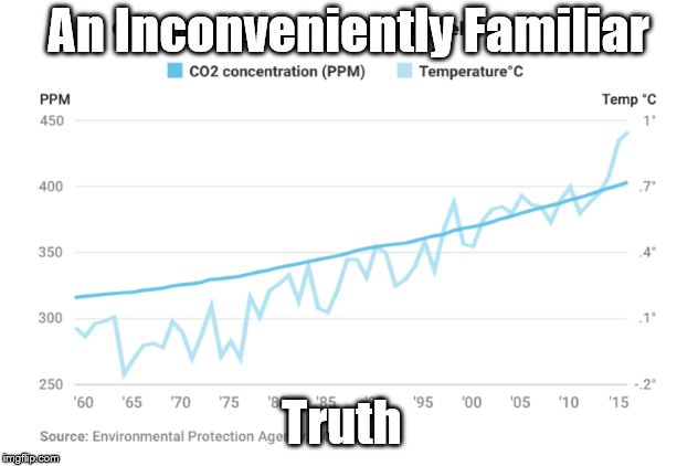 An Inconveniently Familiar Truth | An Inconveniently Familiar Truth | image tagged in an inconvenient truth,al gore,climate change | made w/ Imgflip meme maker