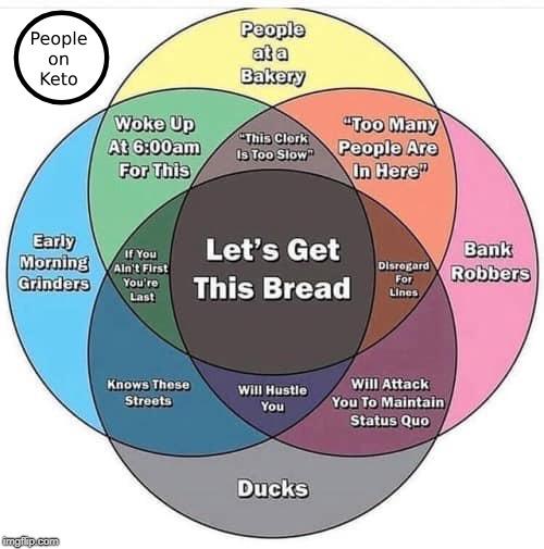 venn diagram Memes & GIFs - Imgflip