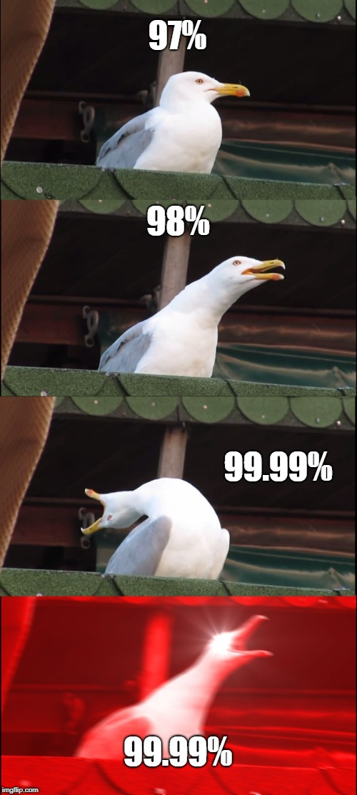 Inhaling Seagull Meme | 97% 98% 99.99% 99.99% | image tagged in memes,inhaling seagull | made w/ Imgflip meme maker