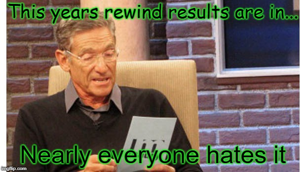 They surpassed lasts years level of dislikes | This years rewind results are in... Nearly everyone hates it | image tagged in maury the results are in,memes,youtube | made w/ Imgflip meme maker