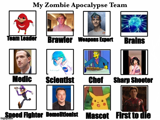 My Apocalypse Team: 2018 memes | Team Leader Brawler Weapons Expert Brains Medic Scientist Chef Sharp Shooter Speed Fighter Demolitionist Mascot First to die | image tagged in my zombie apocalypse team,my zombie apocalypse team v2 memes,2018 | made w/ Imgflip meme maker