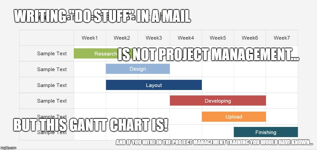 "Gantt chart | WRITING ""DO STUFF"" IN A MAIL BUT THIS GANTT CHART IS! IS NOT PROJECT MANAGEMENT... AND IF YOU WERE IN THE PROJECT MANAGEMENT TRAINING YOU WO 
