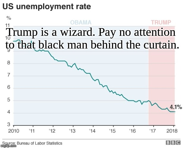 Trump is a wizard. Pay no attention to that black man behind the curtain. | made w/ Imgflip meme maker