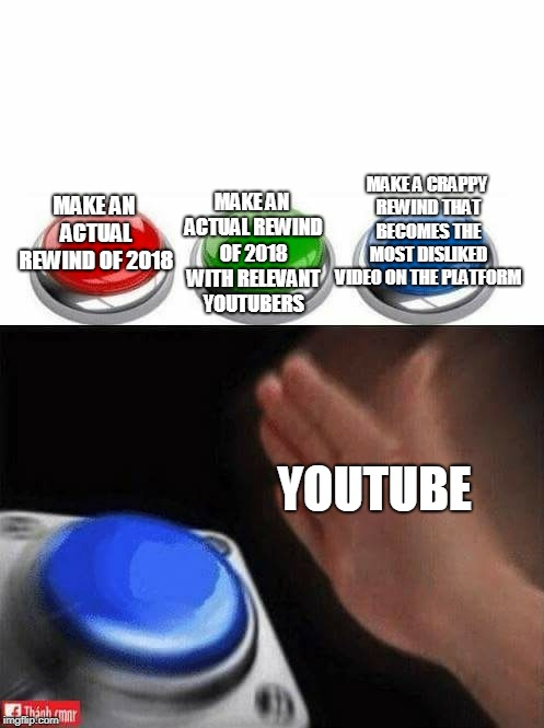 YouTube Rewind 2018 | MAKE AN ACTUAL REWIND OF 2018 MAKE AN ACTUAL REWIND OF 2018 WITH RELEVANT YOUTUBERS MAKE A CRAPPY REWIND THAT BECOMES THE MOST DISLIKED VIDE | image tagged in three buttons,youtube rewind,2018 | made w/ Imgflip meme maker