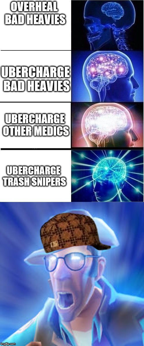 Tf2 medic guide | image tagged in team fortress 2,steam,valve,sniper,medic | made w/ Imgflip meme maker