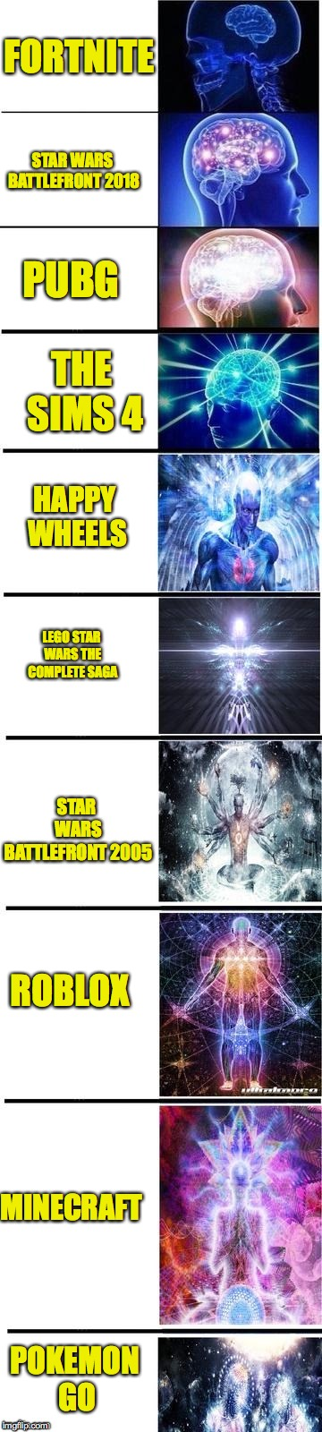Expanding brain 10 panel | FORTNITE STAR WARS BATTLEFRONT 2018 PUBG THE SIMS 4 HAPPY WHEELS LEGO STAR WARS THE COMPLETE SAGA STAR WARS BATTLEFRONT 2005 ROBLOX MINECRAF | image tagged in expanding brain 10 panel | made w/ Imgflip meme maker