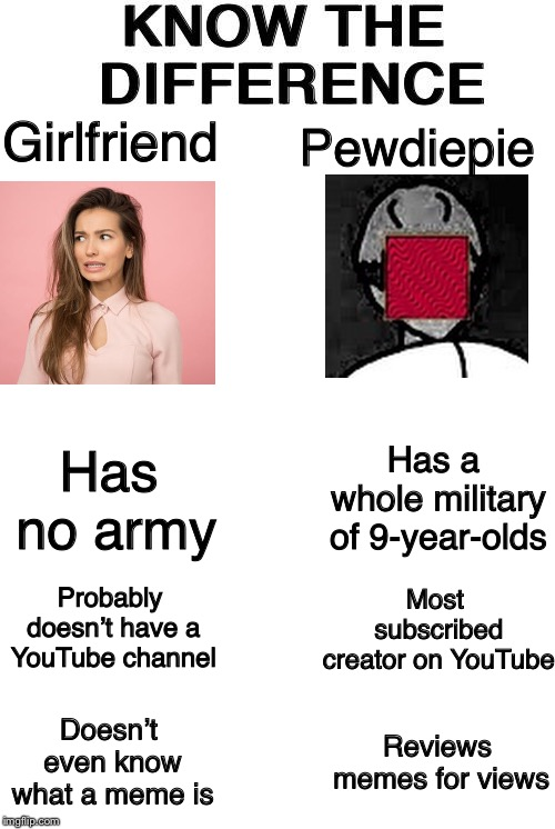 Clearly, the winner is obvious... | Girlfriend Pewdiepie Has no army Has a whole military of 9-year-olds Probably doesn't have a YouTube channel Most subscribed creator on YouT | image tagged in know the difference,memes,pewdiepie,girlfriend | made w/ Imgflip meme maker