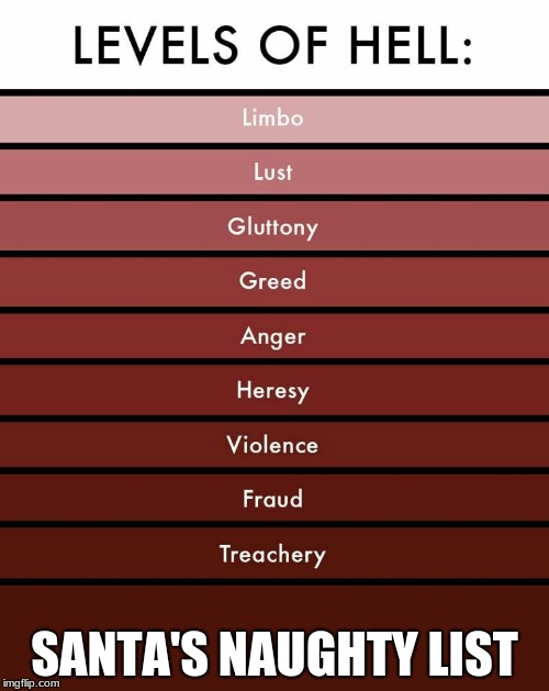 Levels of hell | SANTA'S NAUGHTY LIST | image tagged in levels of hell | made w/ Imgflip meme maker
