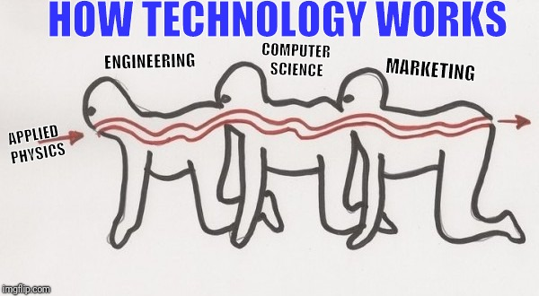 HOW TECHNOLOGY WORKS ENGINEERING COMPUTER SCIENCE MARKETING APPLIED PHYSICS | image tagged in technology,science,computer science | made w/ Imgflip meme maker