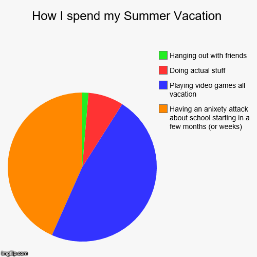 how to spend summer vacation