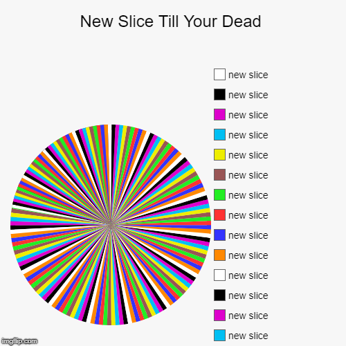New Slice Till Your Dead | | image tagged in funny,pie charts | made w/ Imgflip chart maker