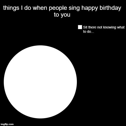 things I do when people sing happy birthday to you | Sit there not knowing what to do... | image tagged in funny,pie charts | made w/ Imgflip chart maker