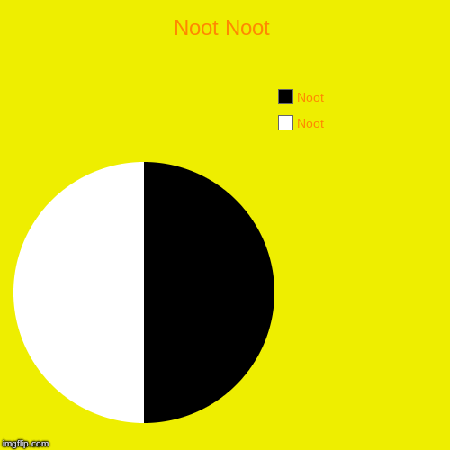 Noot Noot | Noot, Noot | image tagged in funny,pie charts | made w/ Imgflip pie chart maker
