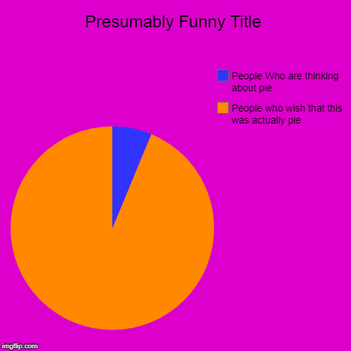 People who wish that this was actually pie, People Who are thinking about pie | image tagged in funny,pie charts | made w/ Imgflip chart maker