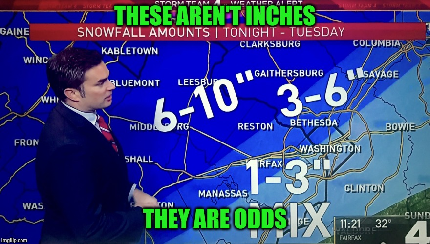 Fake Ass Weather Report  | THESE AREN'T INCHES THEY ARE ODDS | image tagged in fake ass weather report | made w/ Imgflip meme maker